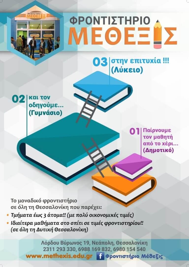Μέθεξις αφίσα 2